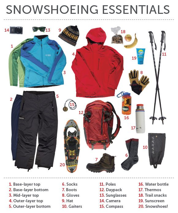 14 Snowshoe Essentials and Must Haves